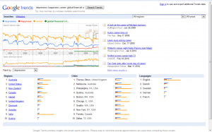 google-trends-depression-happiness-career-gfc-300x187-7845969-3453589